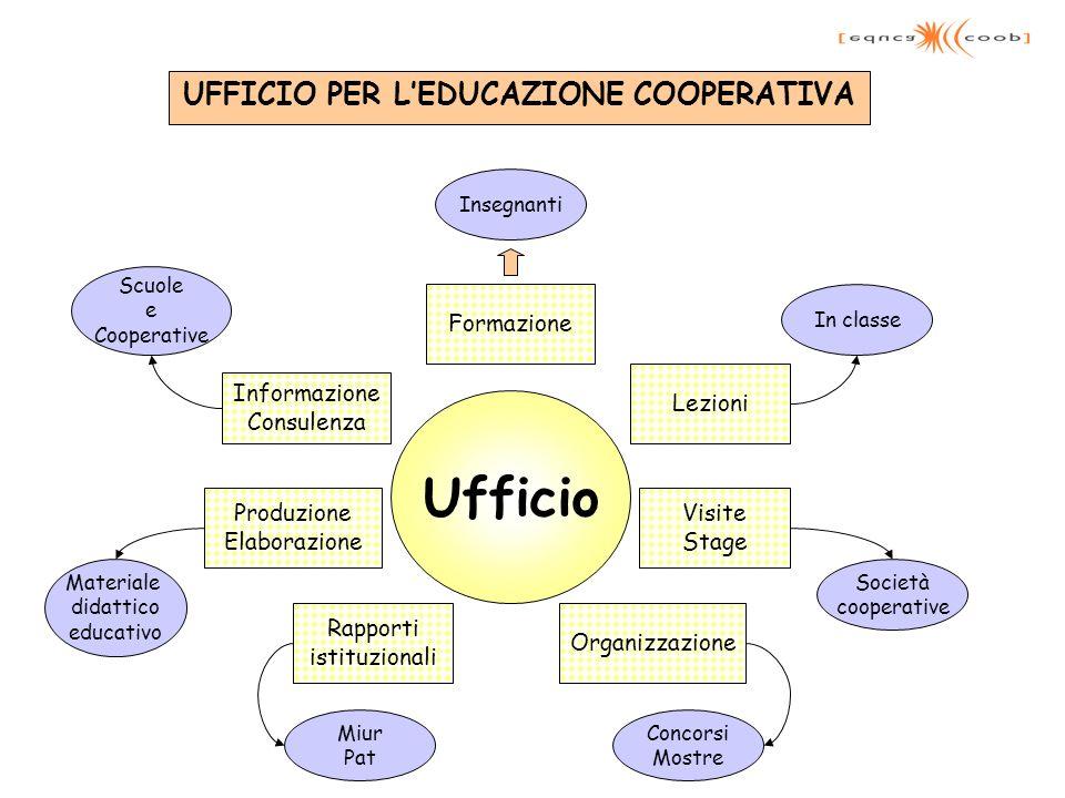 UFFICIO PER L'EDUCAZIONE COOPERATIVA