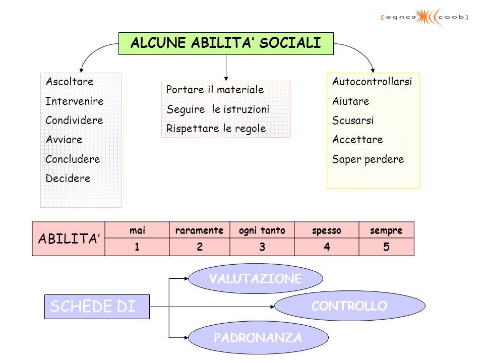 ALCUNE ABILITA' SOCIALI