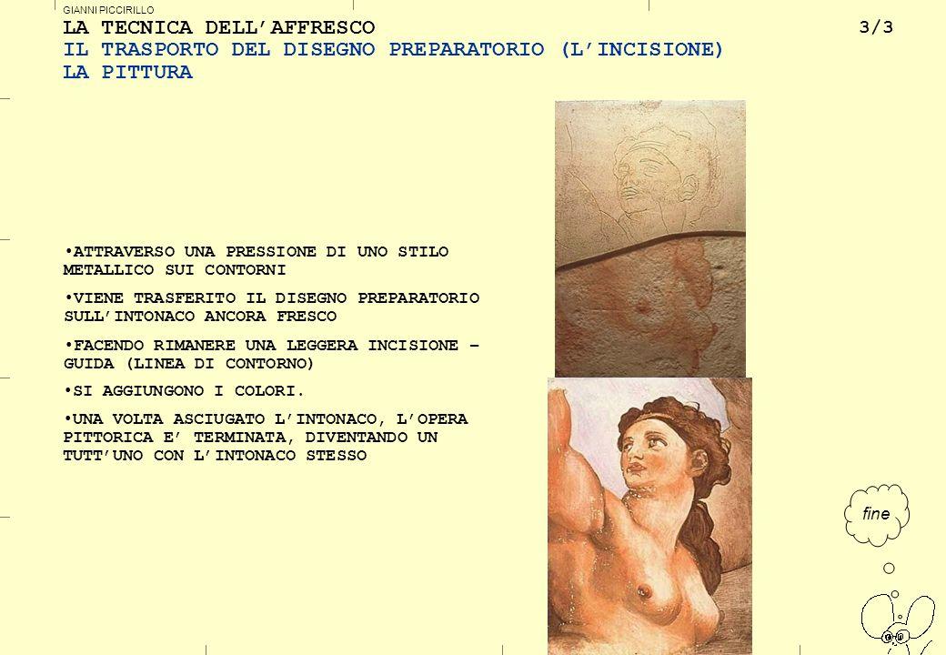 LA TECNICA DELL'AFFRESCO IL TRASPORTO DEL DISEGNO PREPARATORIO (L'INCISIONE) LA PITTURA