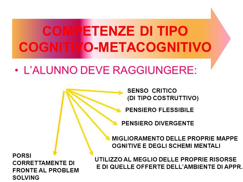 COMPETENZE DI TIPO COGNITIVO-METACOGNITIVO