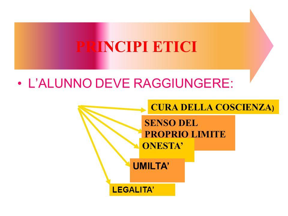 PRINCIPI ETICI L'ALUNNO DEVE RAGGIUNGERE: CURA DELLA COSCIENZA)