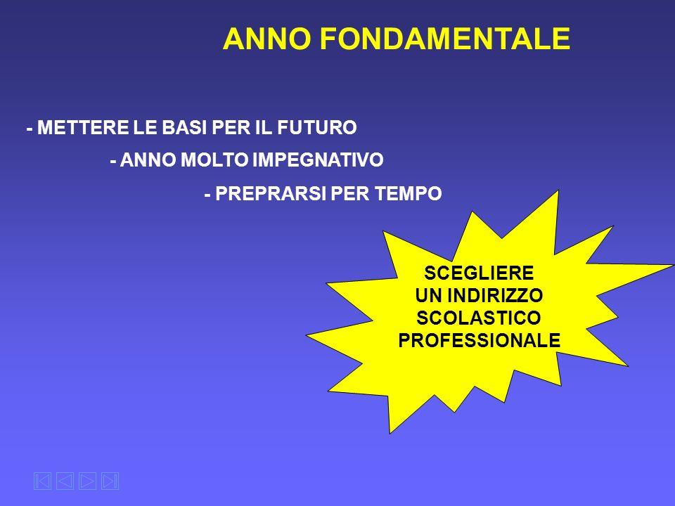 ANNO FONDAMENTALE - METTERE LE BASI PER IL FUTURO