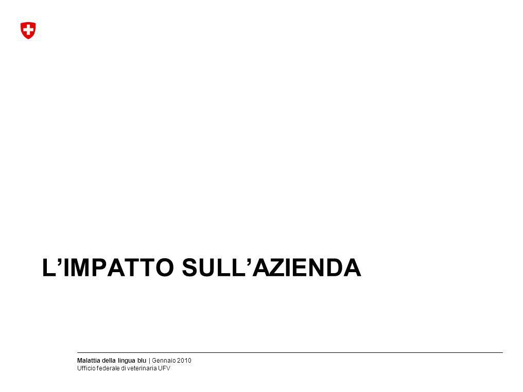 L'IMPATTO SULL'AZIENDA