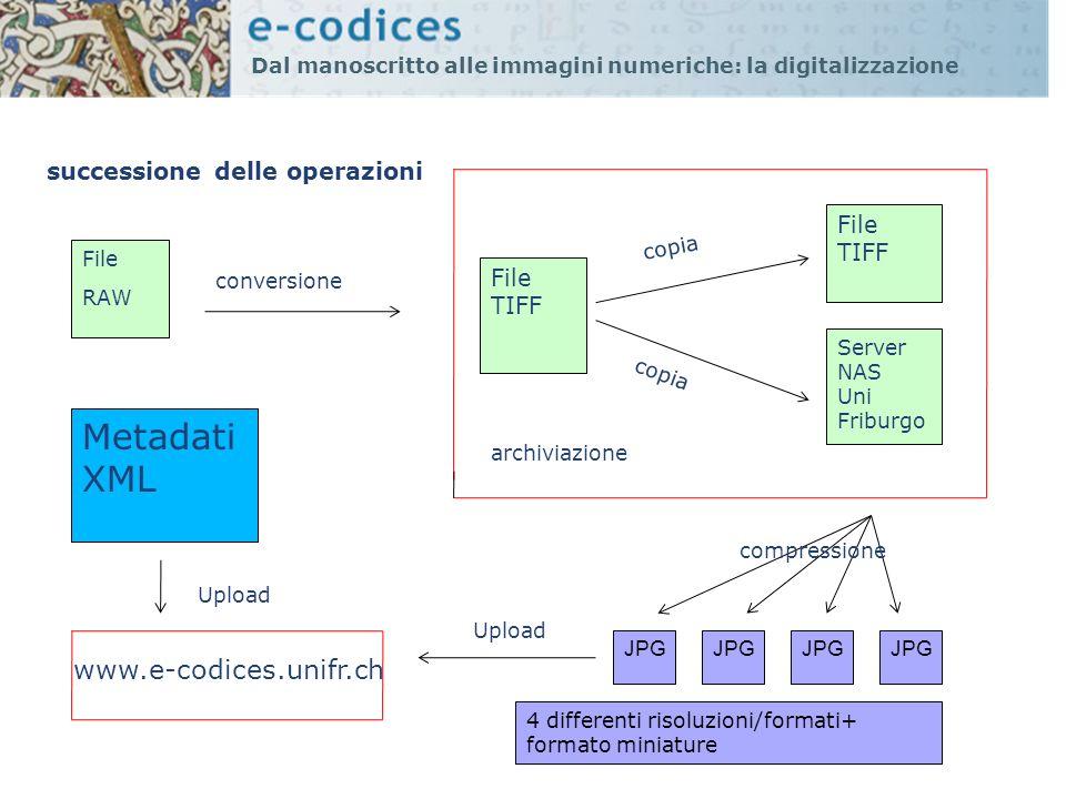 Metadati XML P www.e-codices.unifr.ch successione delle operazioni