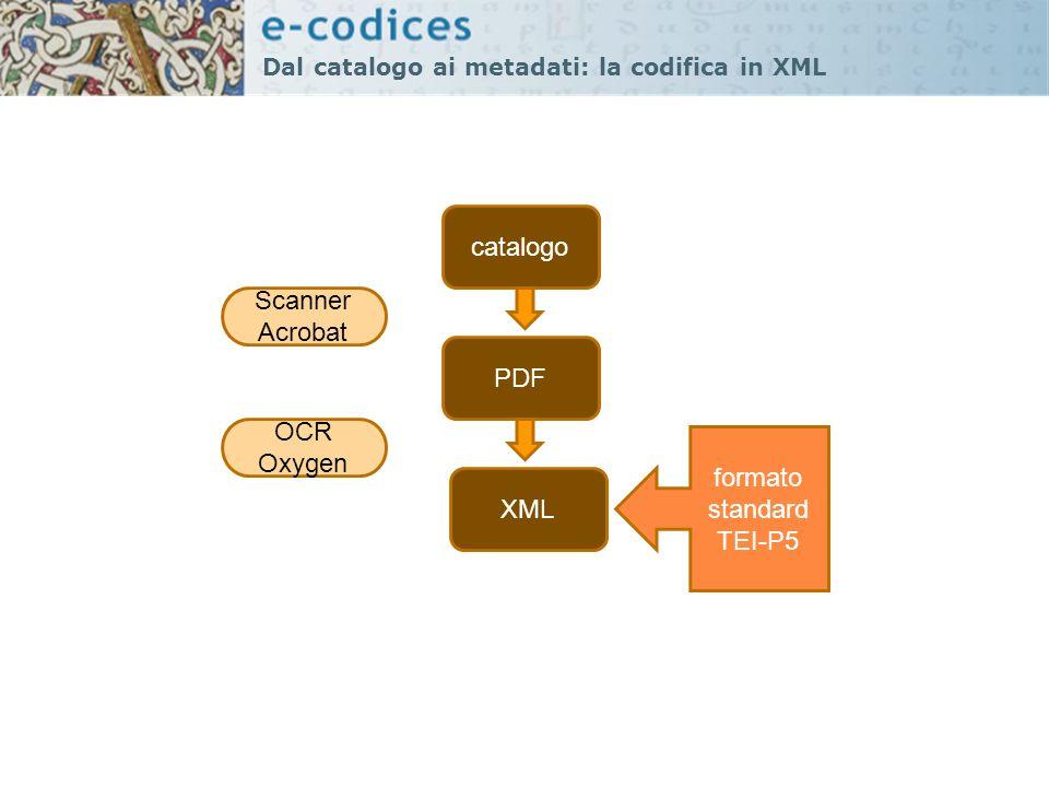 catalogo Scanner Acrobat PDF OCR Oxygen formato standard TEI-P5 XML