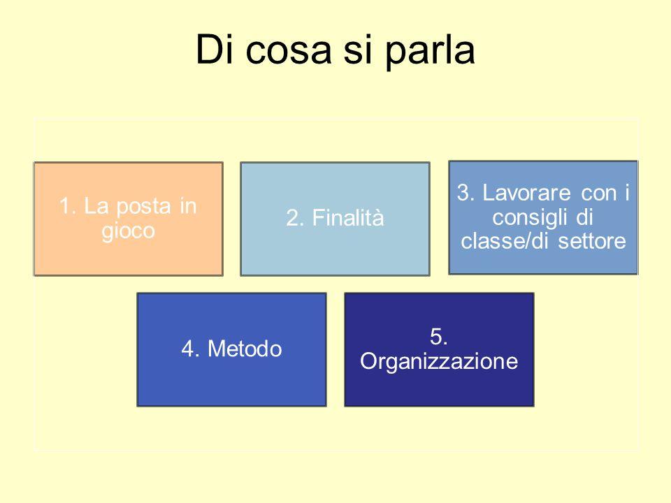 3. Lavorare con i consigli di classe/di settore