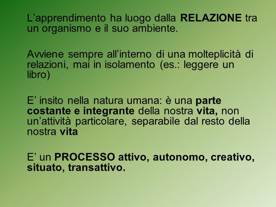 L'apprendimento ha luogo dalla RELAZIONE tra un organismo e il suo ambiente.