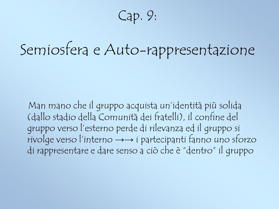 Cap. 9: Semiosfera e Auto-rappresentazione