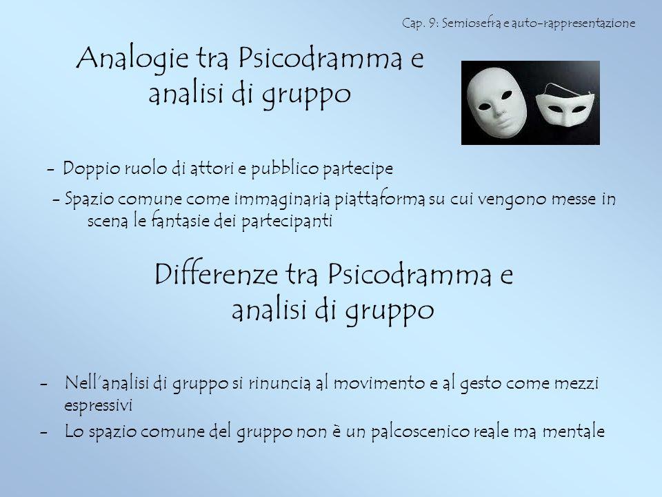 Analogie tra Psicodramma e analisi di gruppo