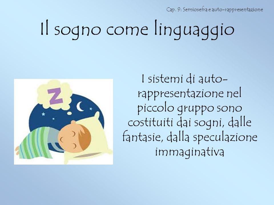 Il sogno come linguaggio