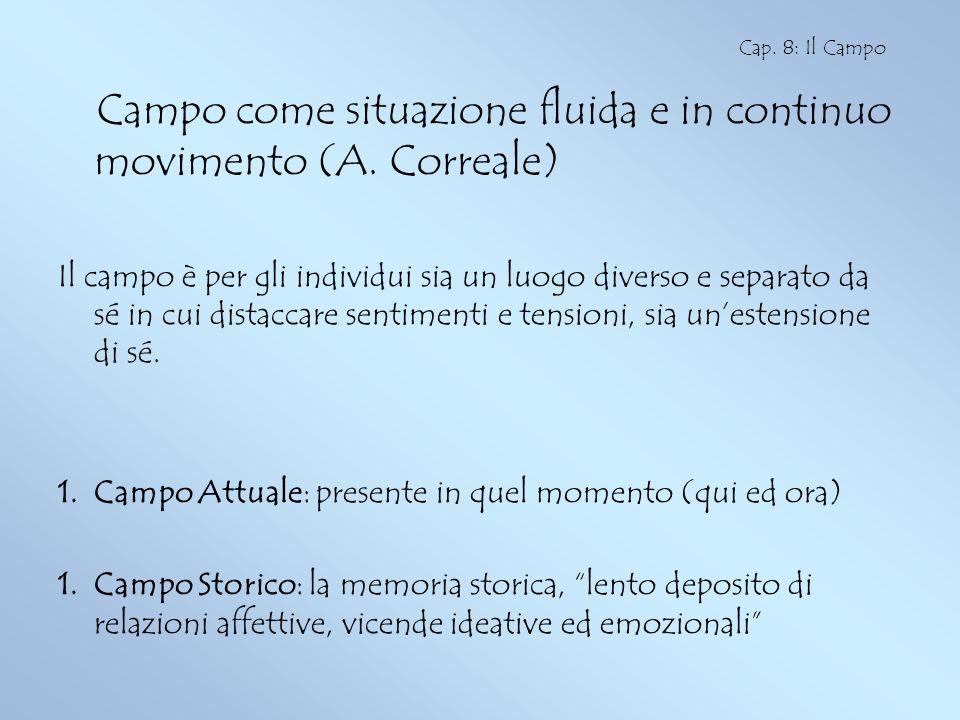 Campo come situazione fluida e in continuo movimento (A. Correale)