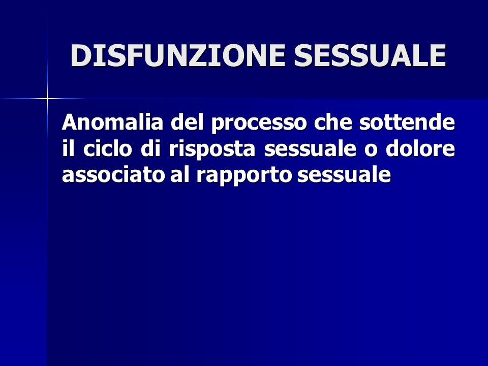 DISFUNZIONE SESSUALE Anomalia del processo che sottende il ciclo di risposta sessuale o dolore associato al rapporto sessuale.
