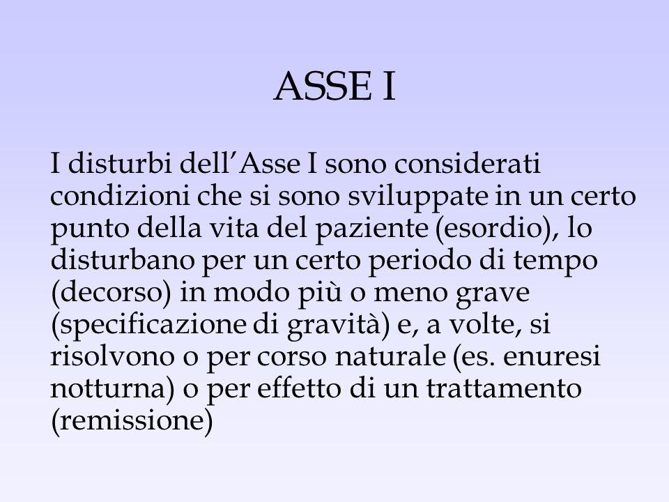 ASSE I