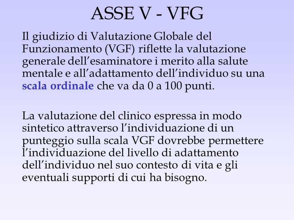 ASSE V - VFG