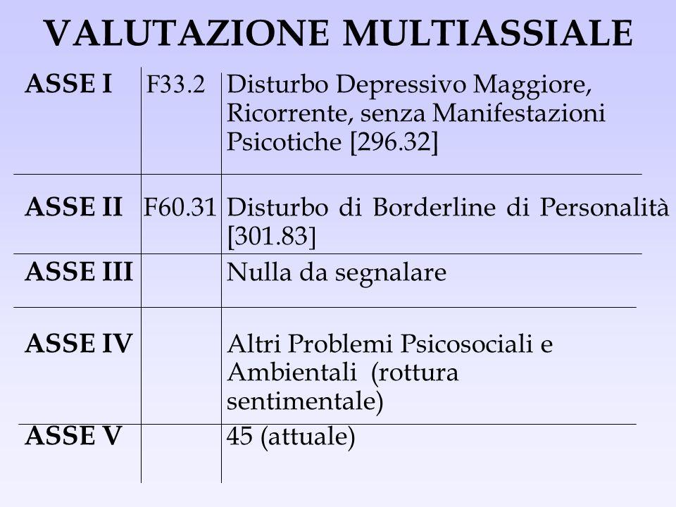 VALUTAZIONE MULTIASSIALE