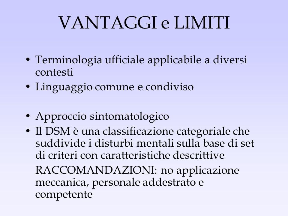 VANTAGGI e LIMITI Terminologia ufficiale applicabile a diversi contesti. Linguaggio comune e condiviso.