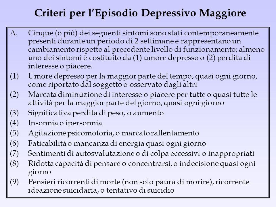 Criteri per l'Episodio Depressivo Maggiore