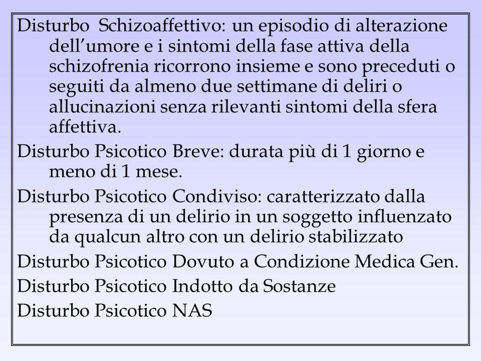 Disturbo Schizoaffettivo: un episodio di alterazione dell'umore e i sintomi della fase attiva della schizofrenia ricorrono insieme e sono preceduti o seguiti da almeno due settimane di deliri o allucinazioni senza rilevanti sintomi della sfera affettiva.