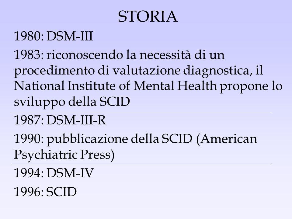 STORIA 1980: DSM-III.