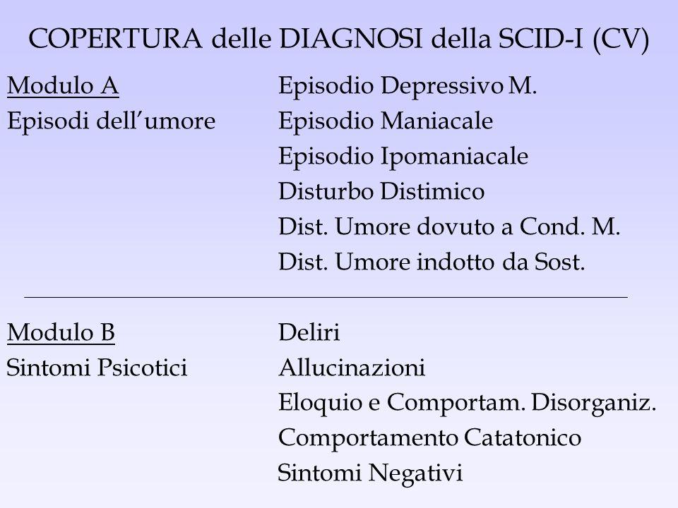COPERTURA delle DIAGNOSI della SCID-I (CV)