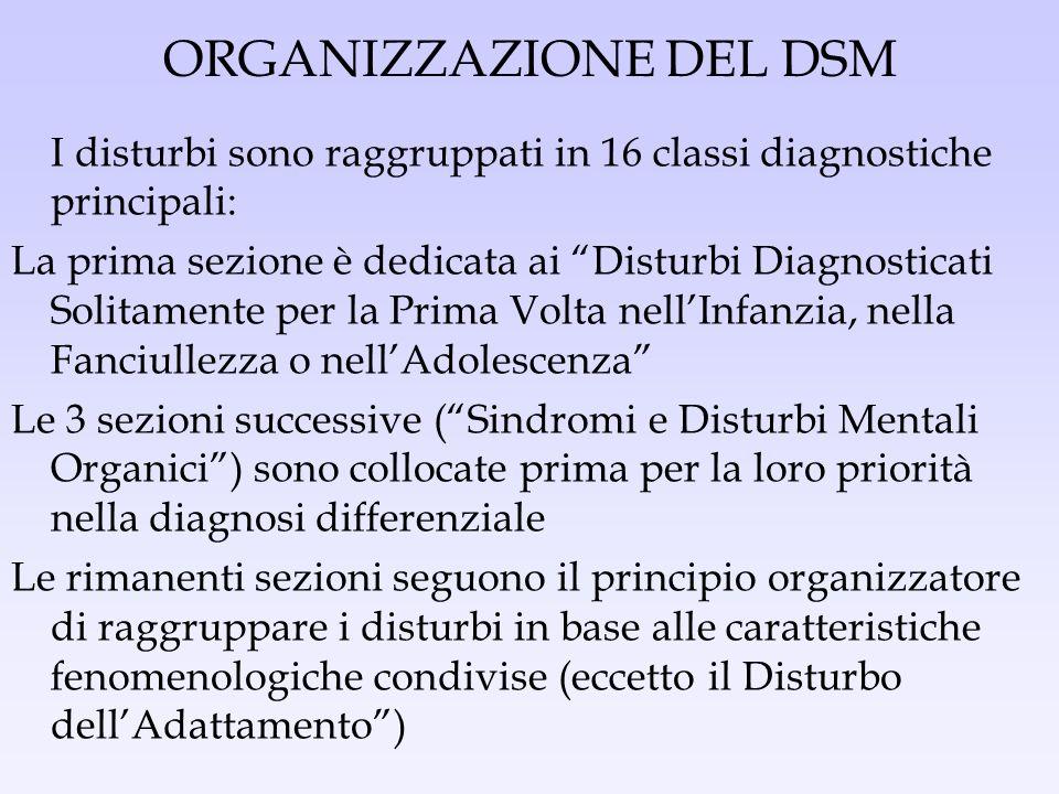 ORGANIZZAZIONE DEL DSM