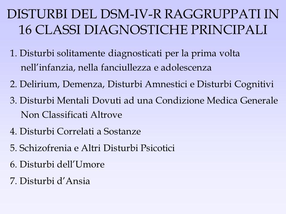 DISTURBI DEL DSM-IV-R RAGGRUPPATI IN 16 CLASSI DIAGNOSTICHE PRINCIPALI