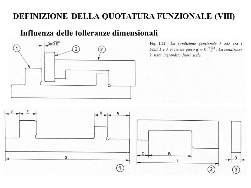DEFINIZIONE DELLA QUOTATURA FUNZIONALE (VIII)