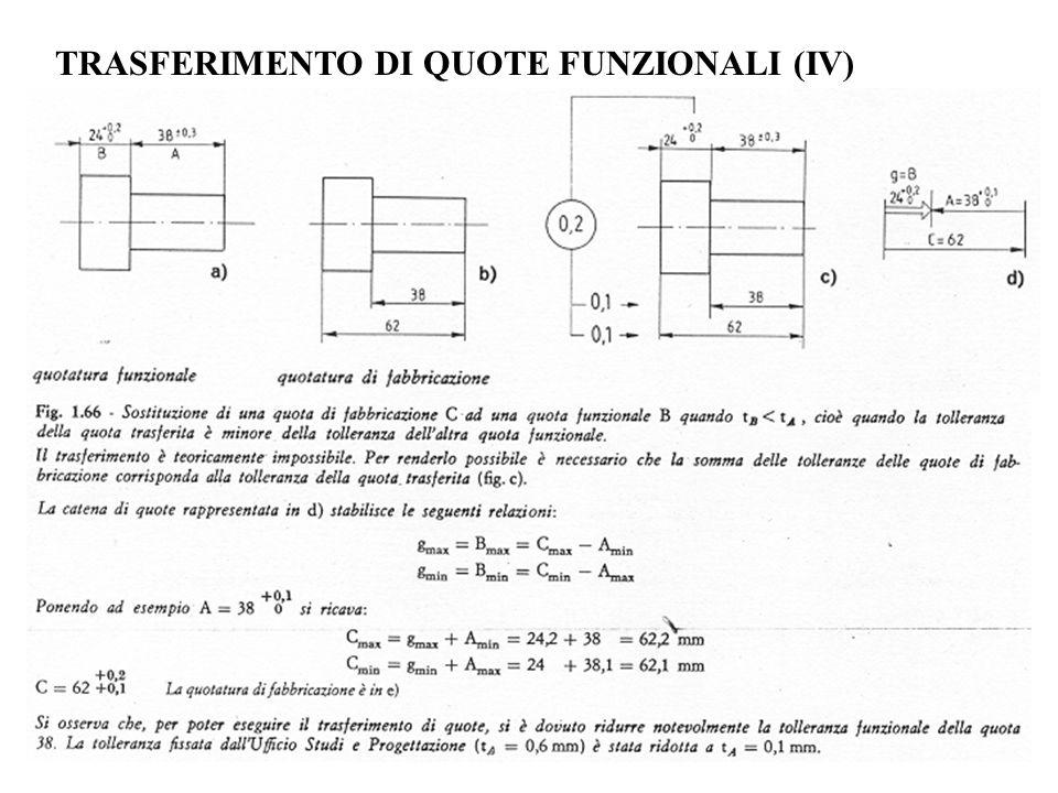 TRASFERIMENTO DI QUOTE FUNZIONALI (IV)