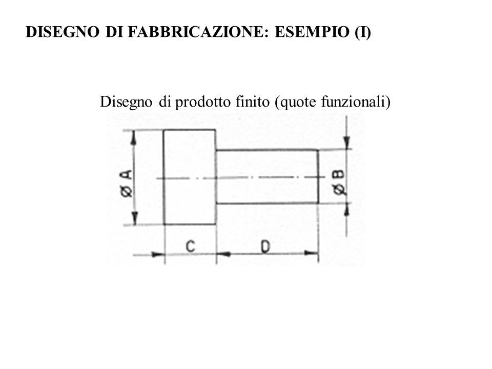 Disegno di prodotto finito (quote funzionali)