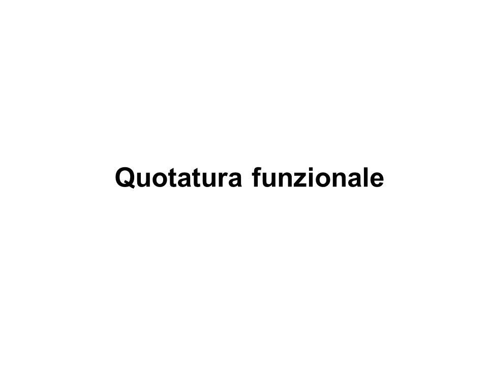 Quotatura funzionale