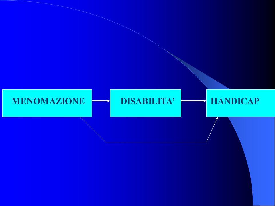 MENOMAZIONE DISABILITA' HANDICAP