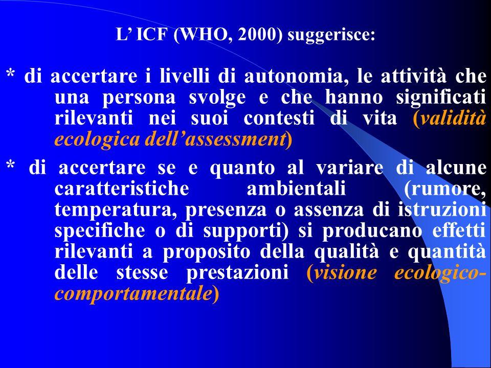L' ICF (WHO, 2000) suggerisce: