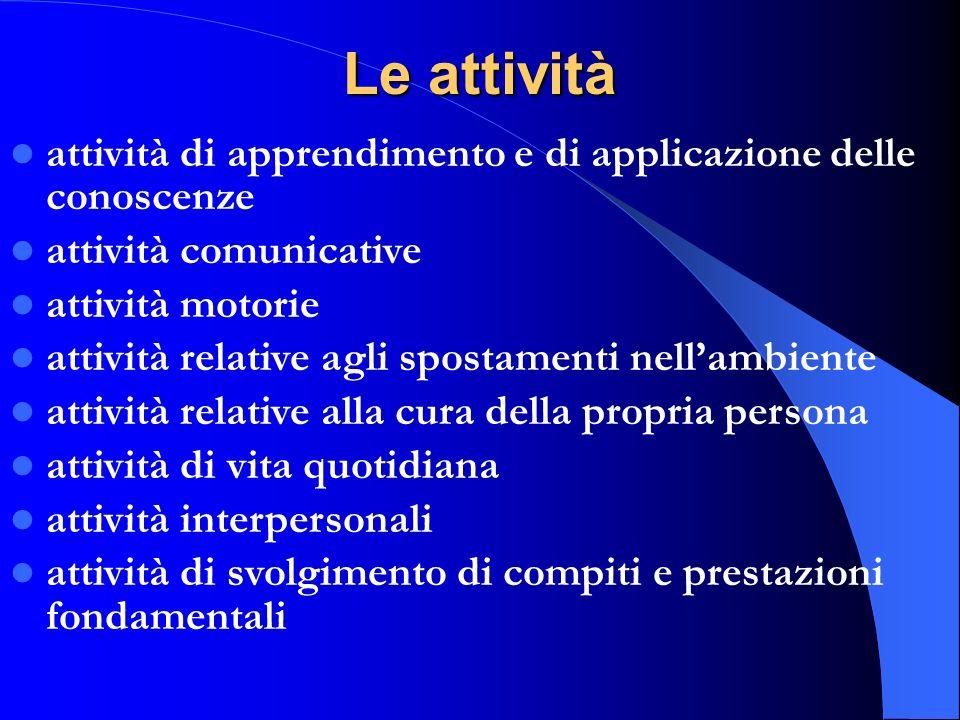 Le attività attività di apprendimento e di applicazione delle conoscenze. attività comunicative. attività motorie.