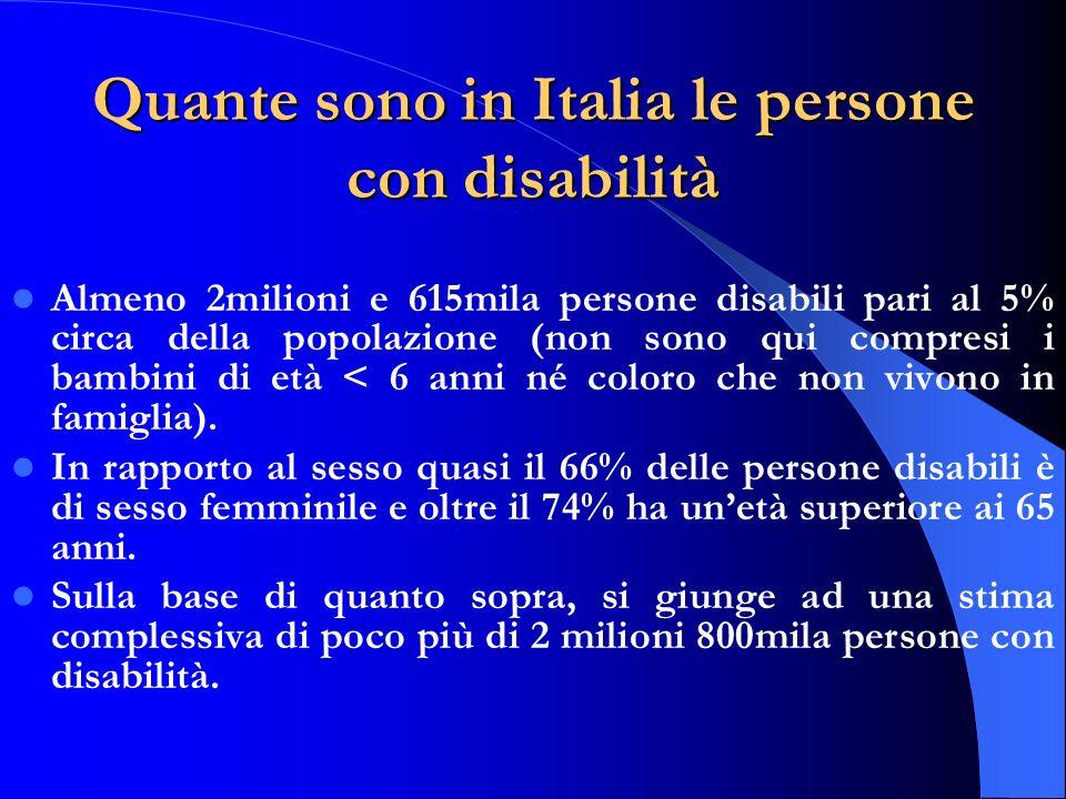 Quante sono in Italia le persone con disabilità