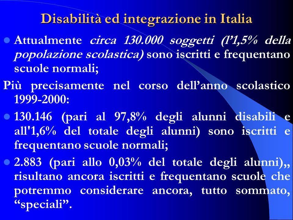 Disabilità ed integrazione in Italia