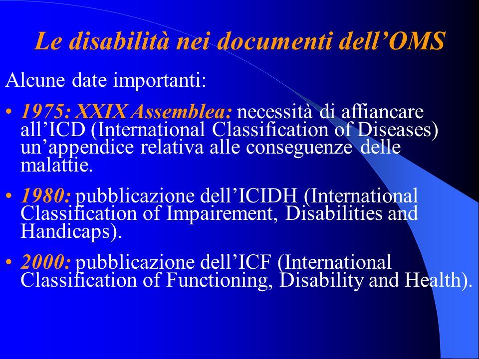 Le disabilità nei documenti dell'OMS
