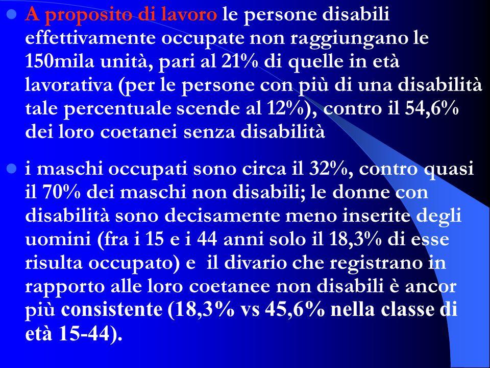 A proposito di lavoro le persone disabili effettivamente occupate non raggiungano le 150mila unità, pari al 21% di quelle in età lavorativa (per le persone con più di una disabilità tale percentuale scende al 12%), contro il 54,6% dei loro coetanei senza disabilità