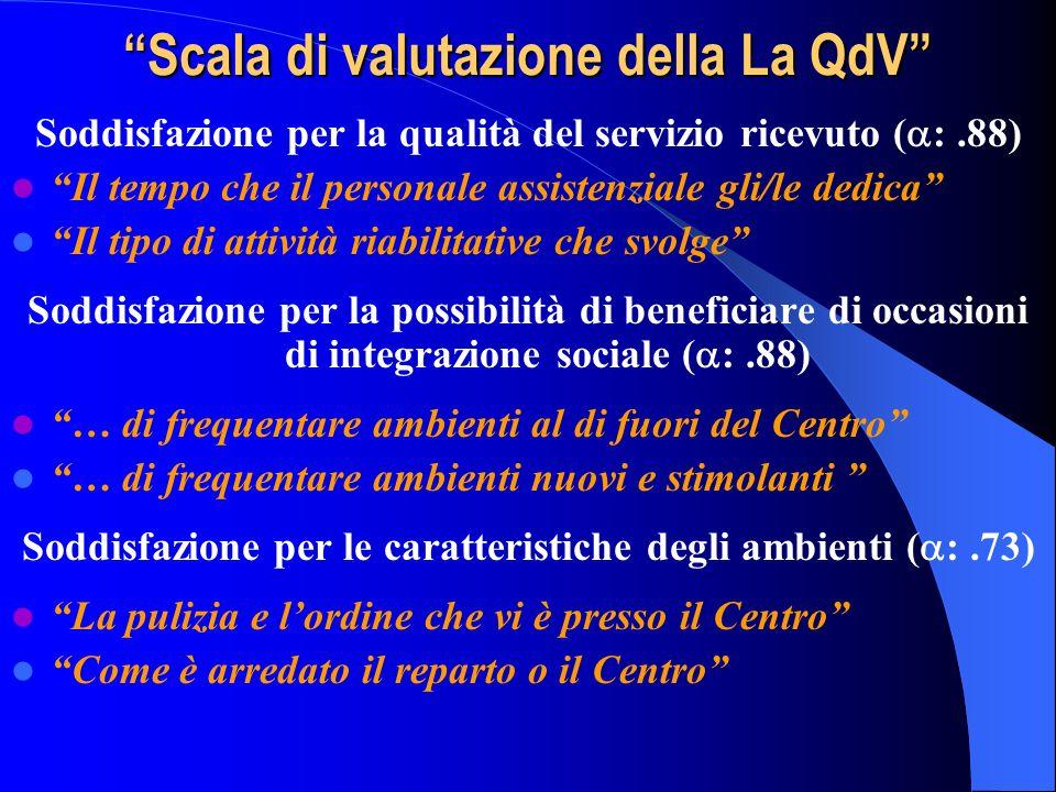 Scala di valutazione della La QdV