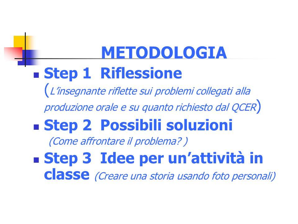 METODOLOGIA Step 1 Riflessione (L'insegnante riflette sui problemi collegati alla produzione orale e su quanto richiesto dal QCER)