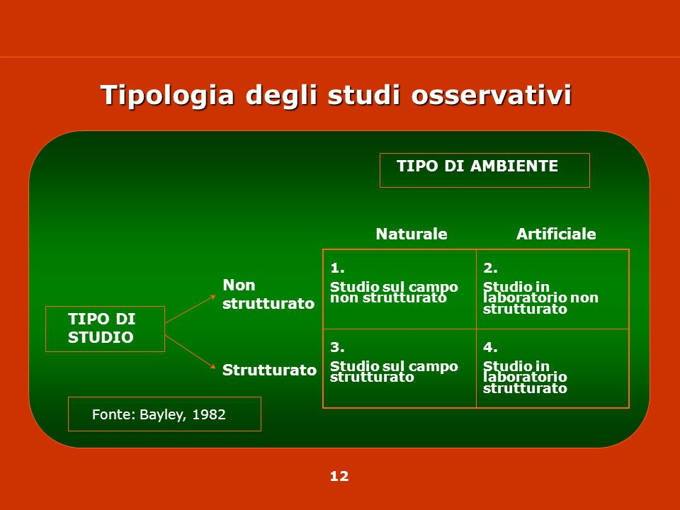Tipologia degli studi osservativi