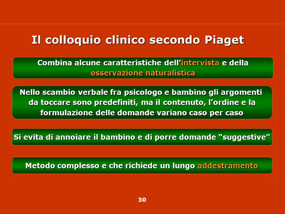 Il colloquio clinico secondo Piaget