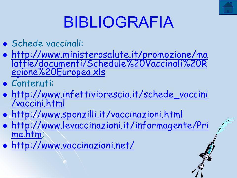 BIBLIOGRAFIA Schede vaccinali:
