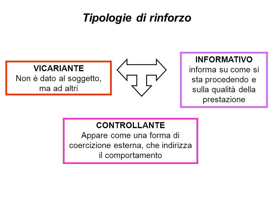 Tipologie di rinforzo INFORMATIVO