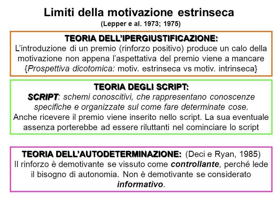 Limiti della motivazione estrinseca (Lepper e al. 1973; 1975)