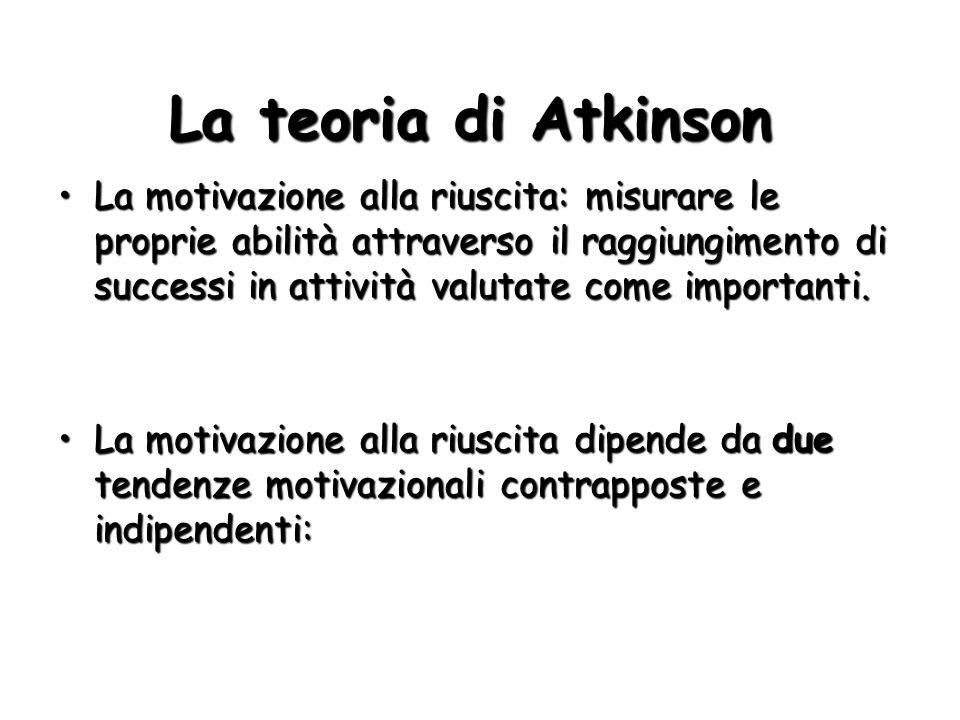 La teoria di Atkinson