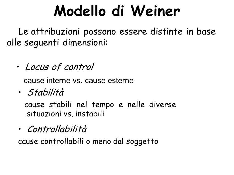 Modello di Weiner Le attribuzioni possono essere distinte in base alle seguenti dimensioni: Locus of control.
