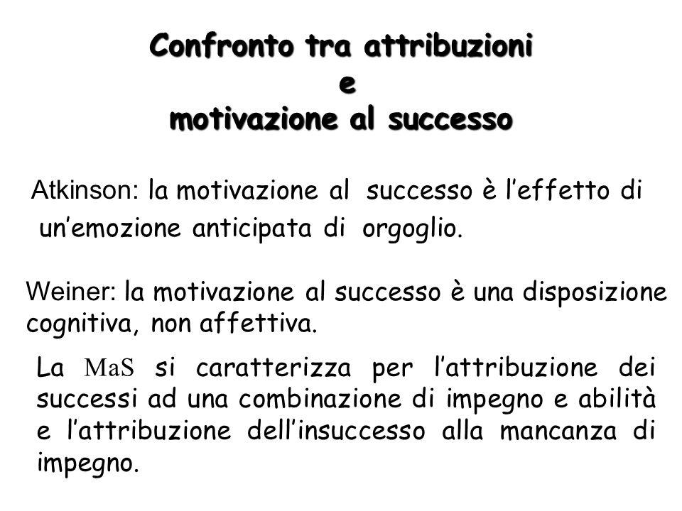 Confronto tra attribuzioni e motivazione al successo
