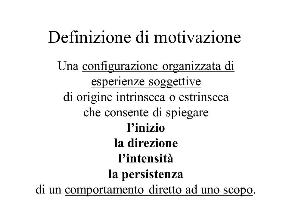 Definizione di motivazione