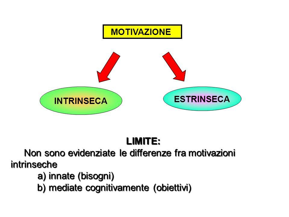 Non sono evidenziate le differenze fra motivazioni intrinseche
