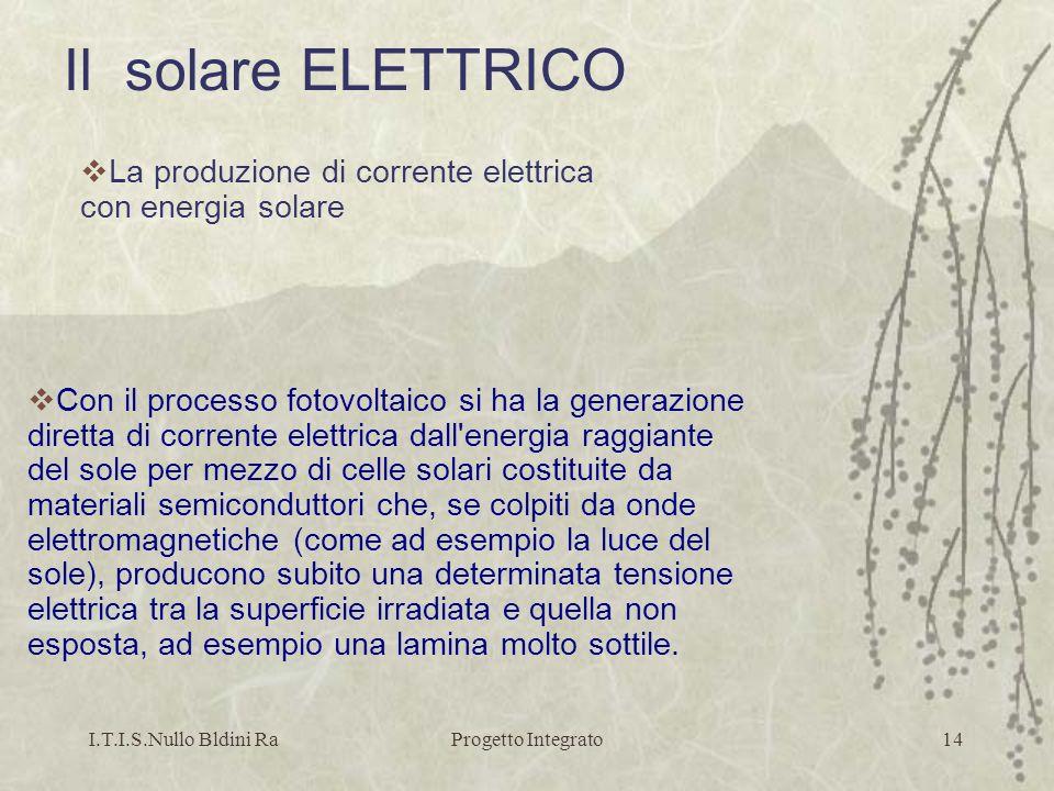 Il solare ELETTRICO La produzione di corrente elettrica con energia solare.